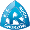 Ruch II Chorzow